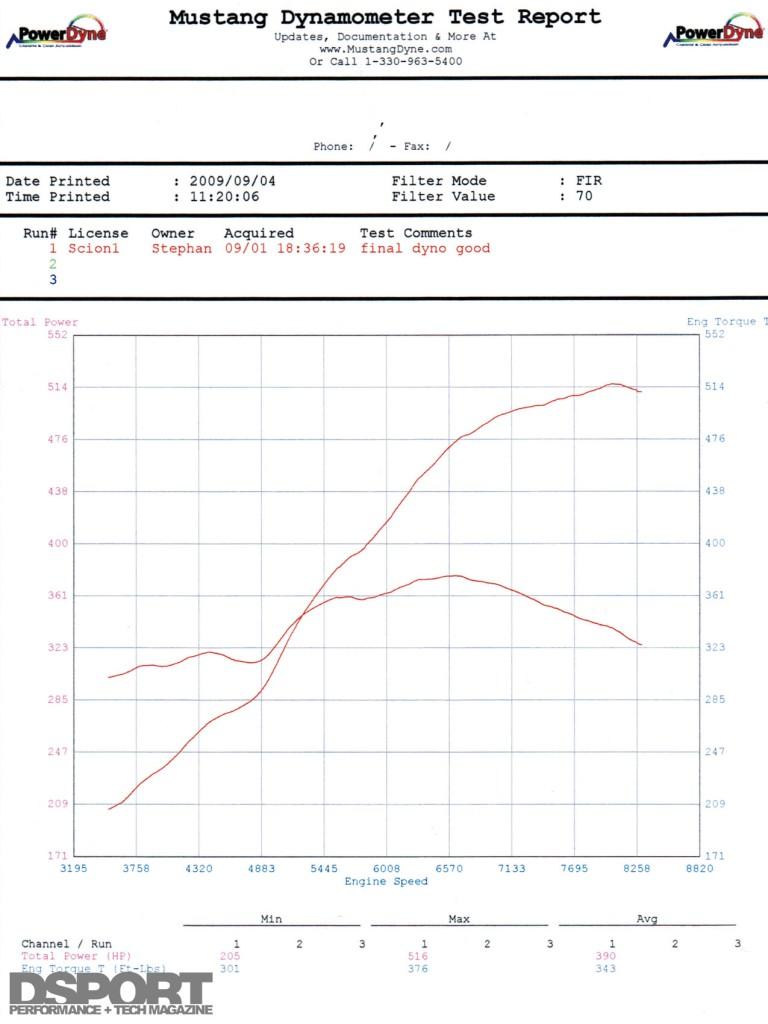 Tanner Scion TC Dyno Chart