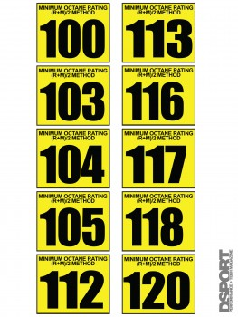 Fuel Octane ratings