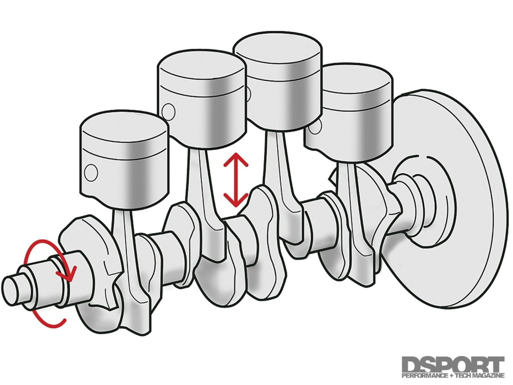 Illustration of the Rotating Assembly
