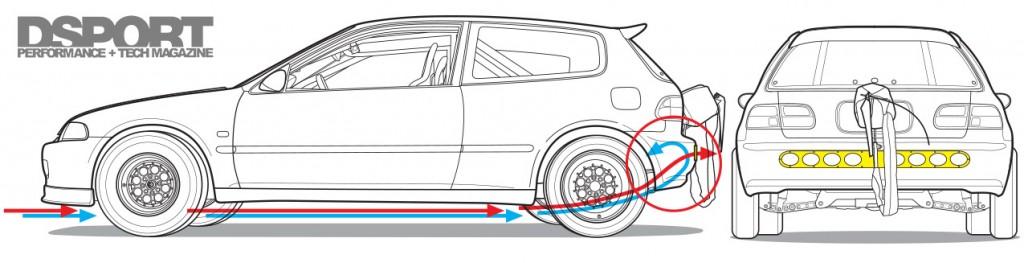 Why the 786 HP Turbocharged K-series Honda Civic has a diffuser diagram