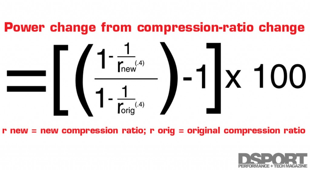 Power Change from compression-ratio change