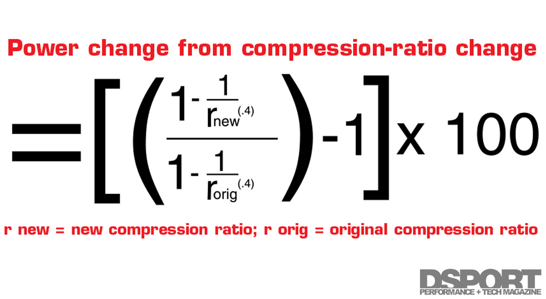 Boost vs Compression: Benefits of High Boost & High