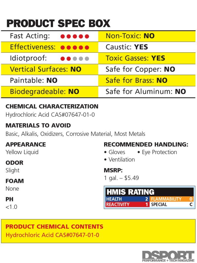 Muriatic acid spec box