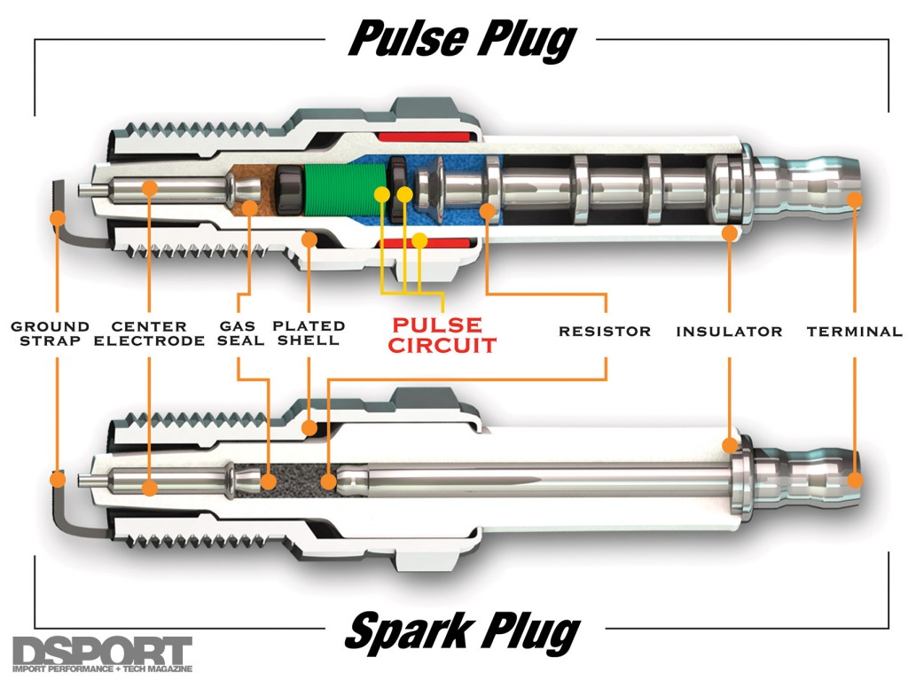 Pulse plug vs Spark plug