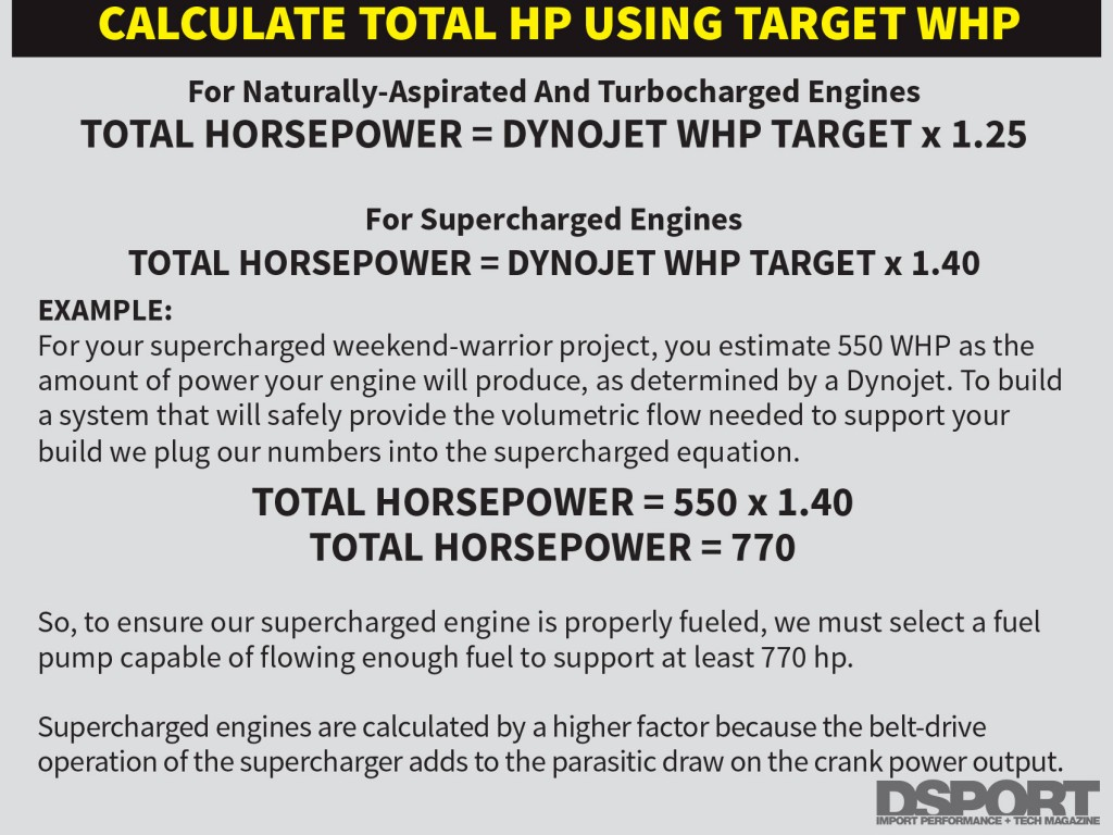 148-025-Tech-Fuel101-CalculateHP