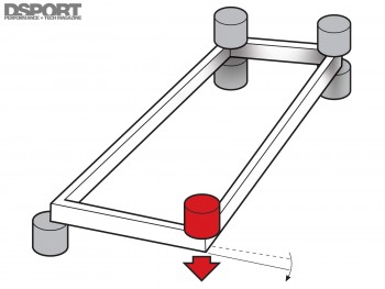 Basic Ladder Frame