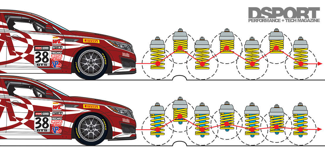 Shock Tuning 101: Dyno your Dampers for Optimized Handling