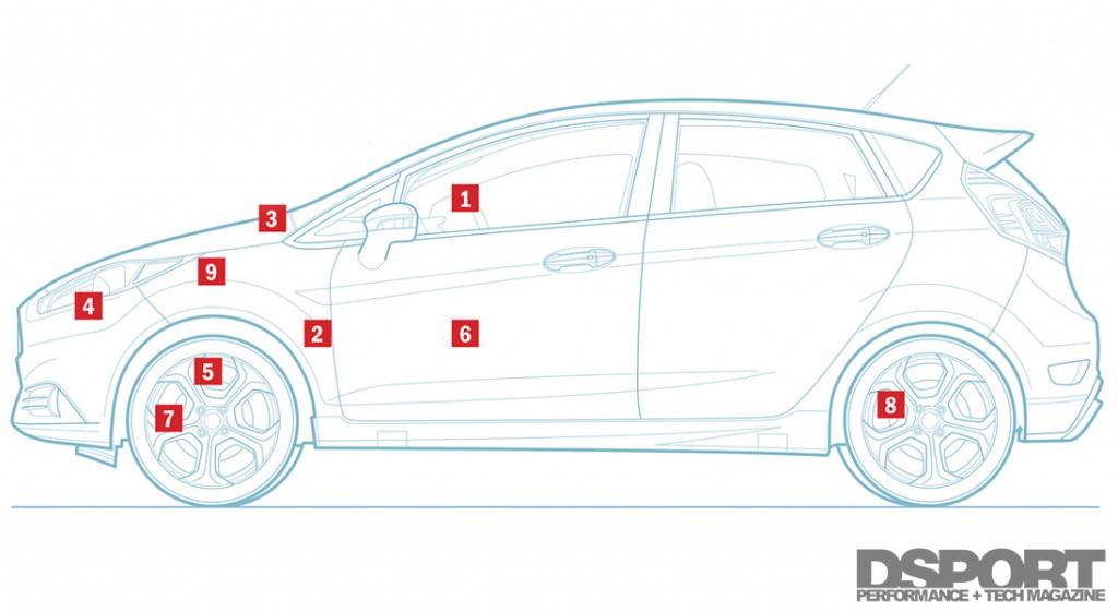 Ford Fiesta Upgrades