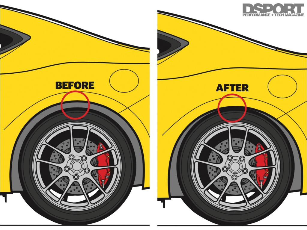 Before and After Coilover adjustment