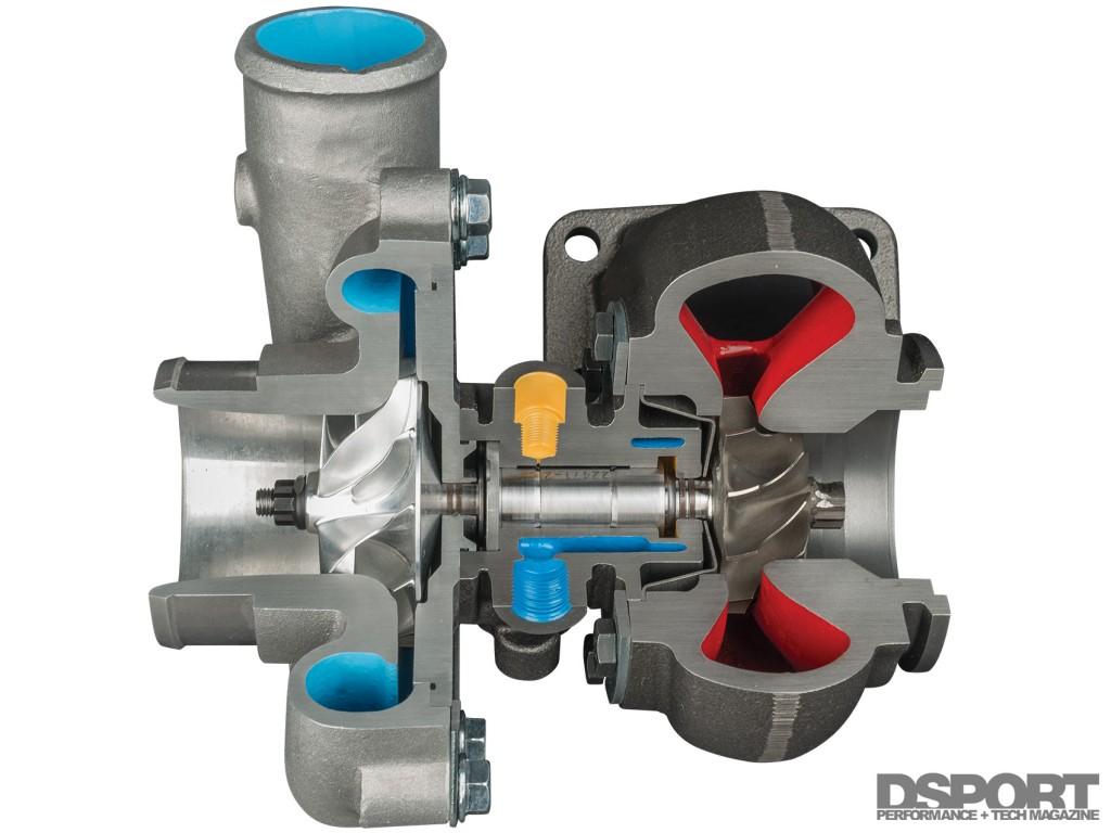 Turbonetics Turbo cutaway