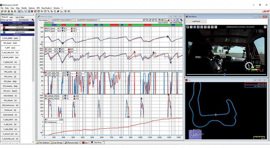 Data analyis for AiM Dash Logger
