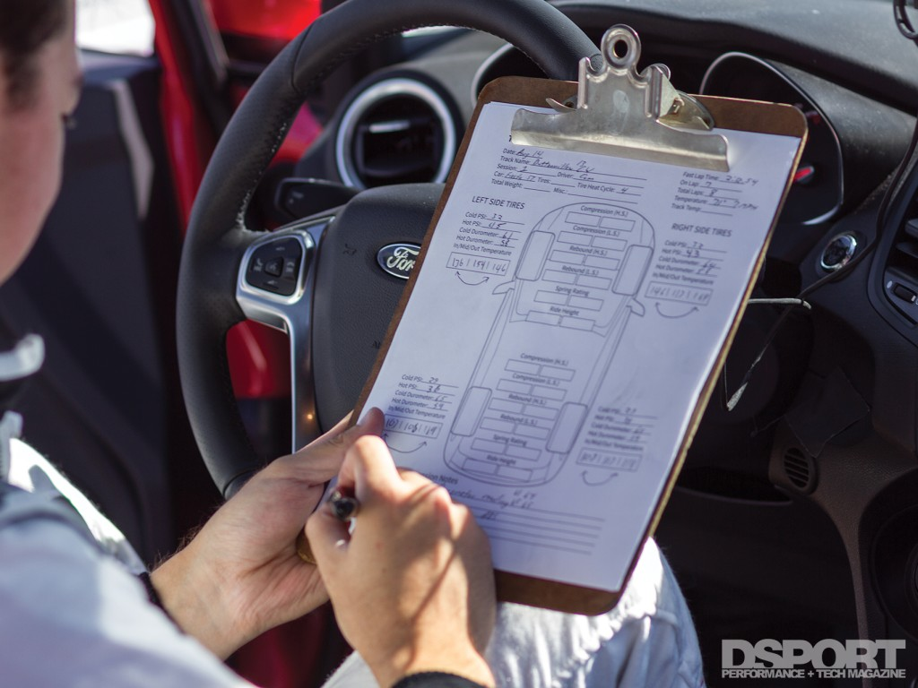 Project Ford Fiesta Track Impressions and Data