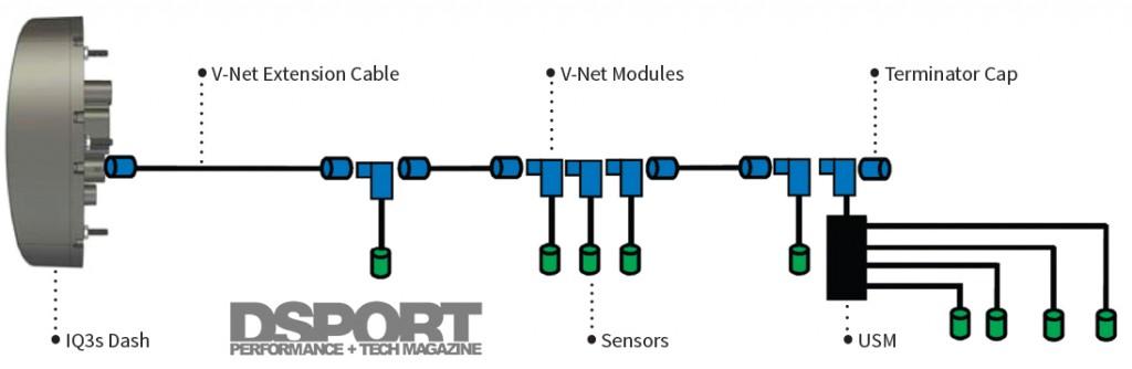 168-Tech-RaceQ3sG2X-003-Diagram-1024x334 Racepak Wiring Diagram on