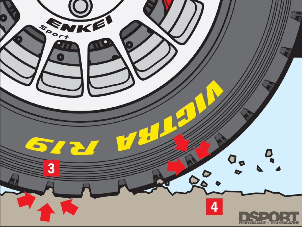 Debris Tire Diagram on the WRX Rally Build