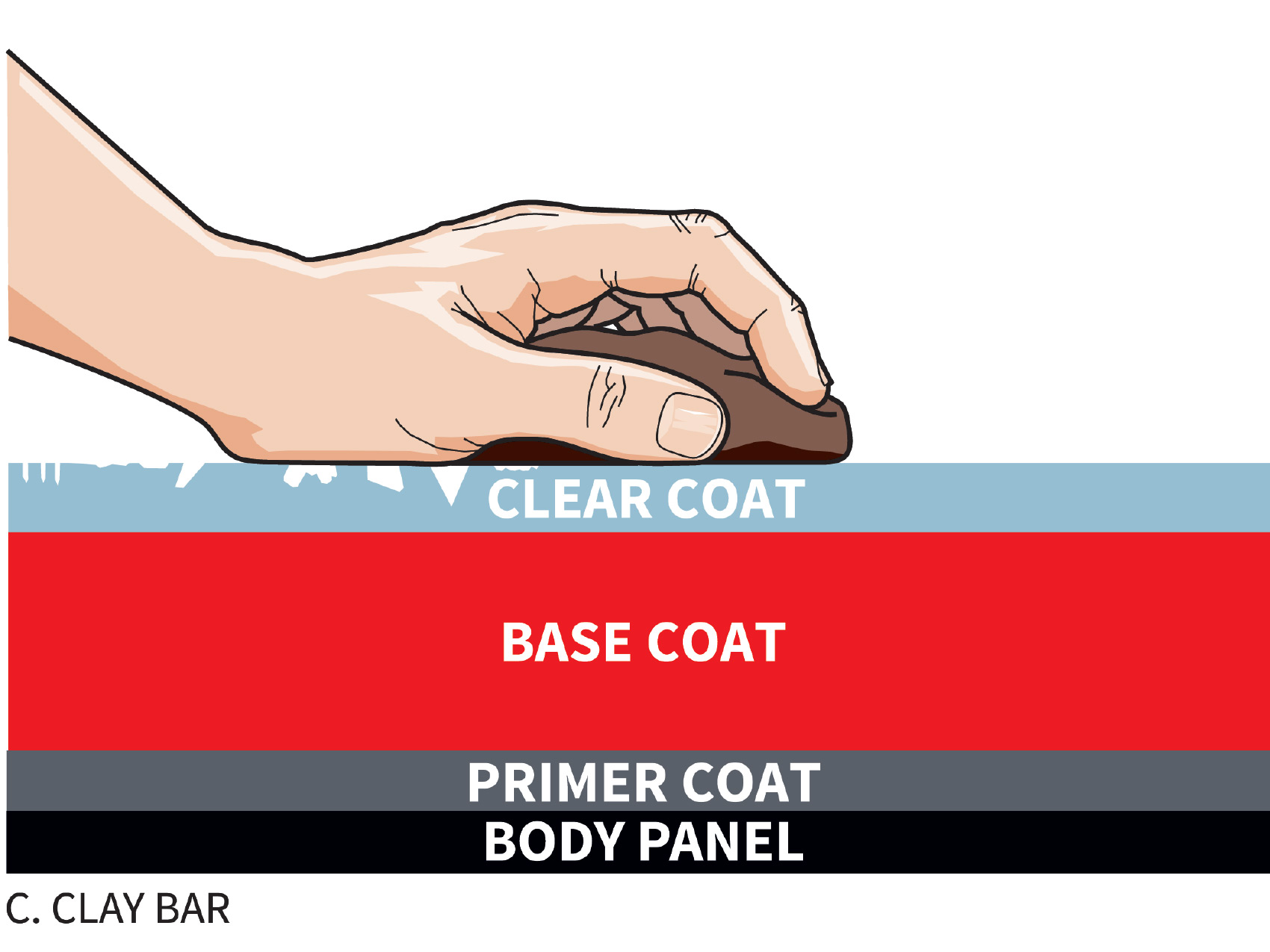 Car Paint Care   The Ultimate Guide to Performance