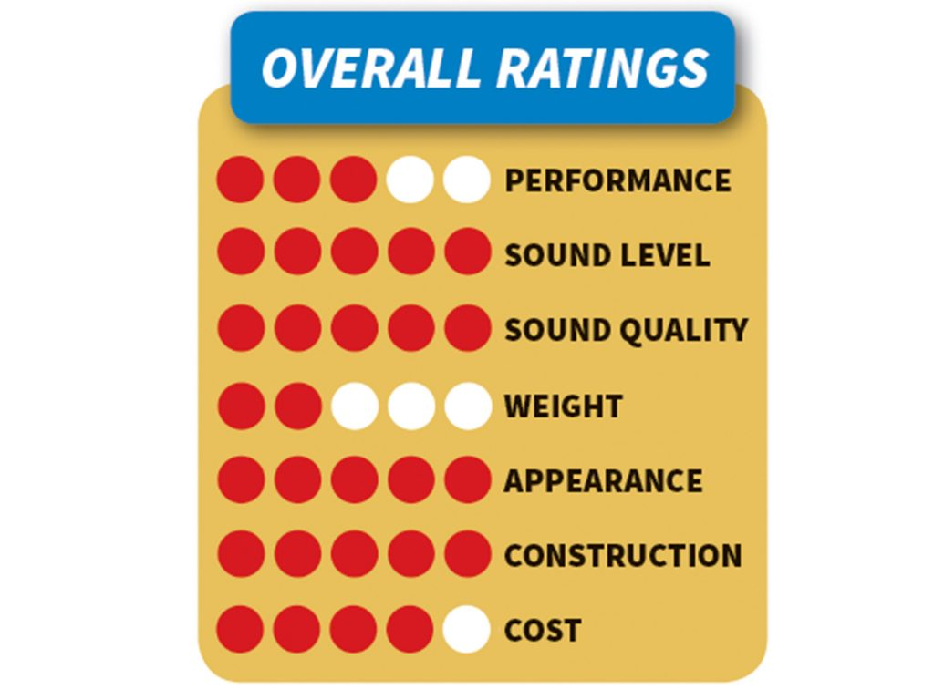 HKS Rating
