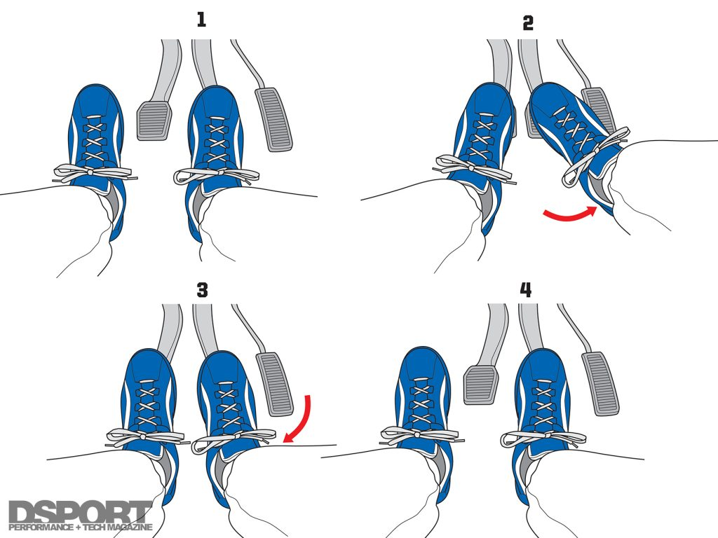 Heal-Toe Shifting Diagram