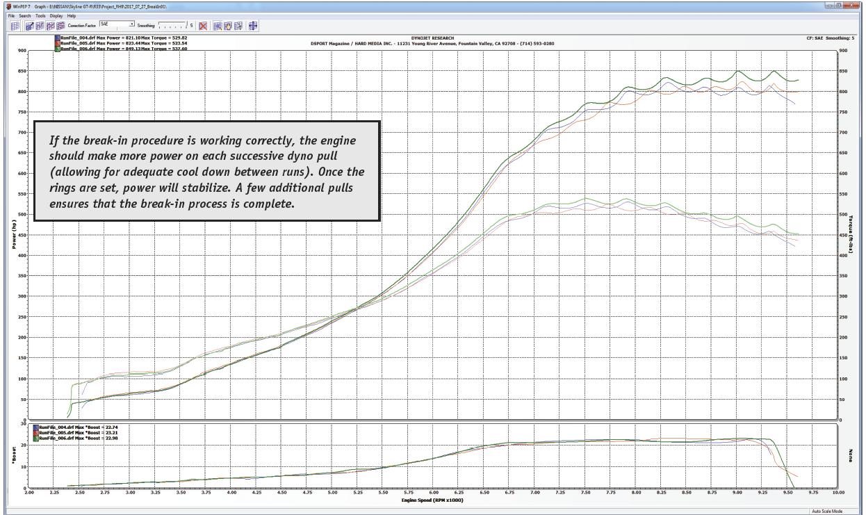Quick Tech: Performance Engine Break-In the Right Way - DSPORT Magazine