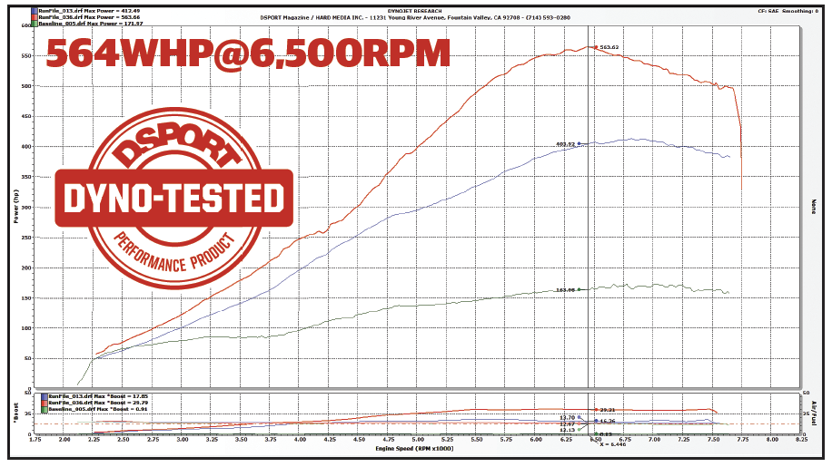 Stop The Swap   Club DSPORT Extends the Limits of the FA20