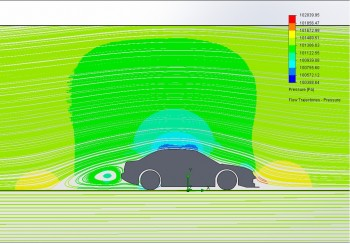 Car Pressure Graph