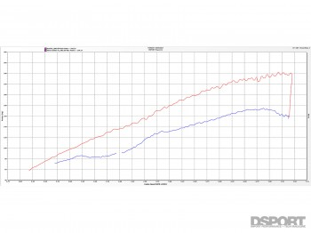 innovate-supercharger-frs-brz-140-008