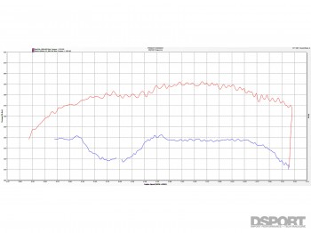 innovate-supercharger-frs-brz-140-009