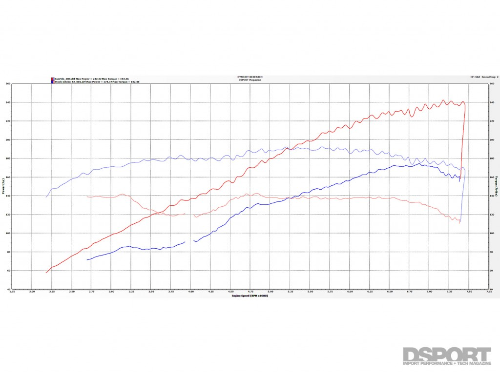 innovate-supercharger-frs-brz-140-011