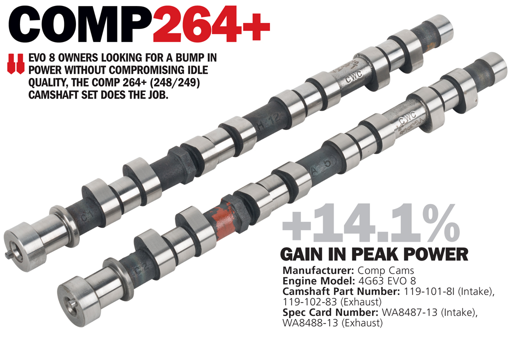 DSPORT Magazine technical showcase editorial on EVO 4G63 camshaft options
