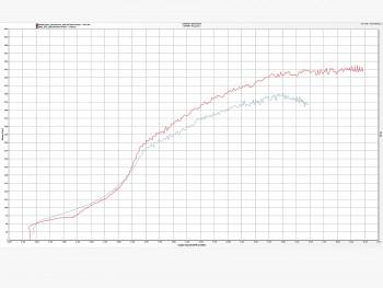 DSPORT Magazine technical showcase editorial on EVO 4G63 camshaft options